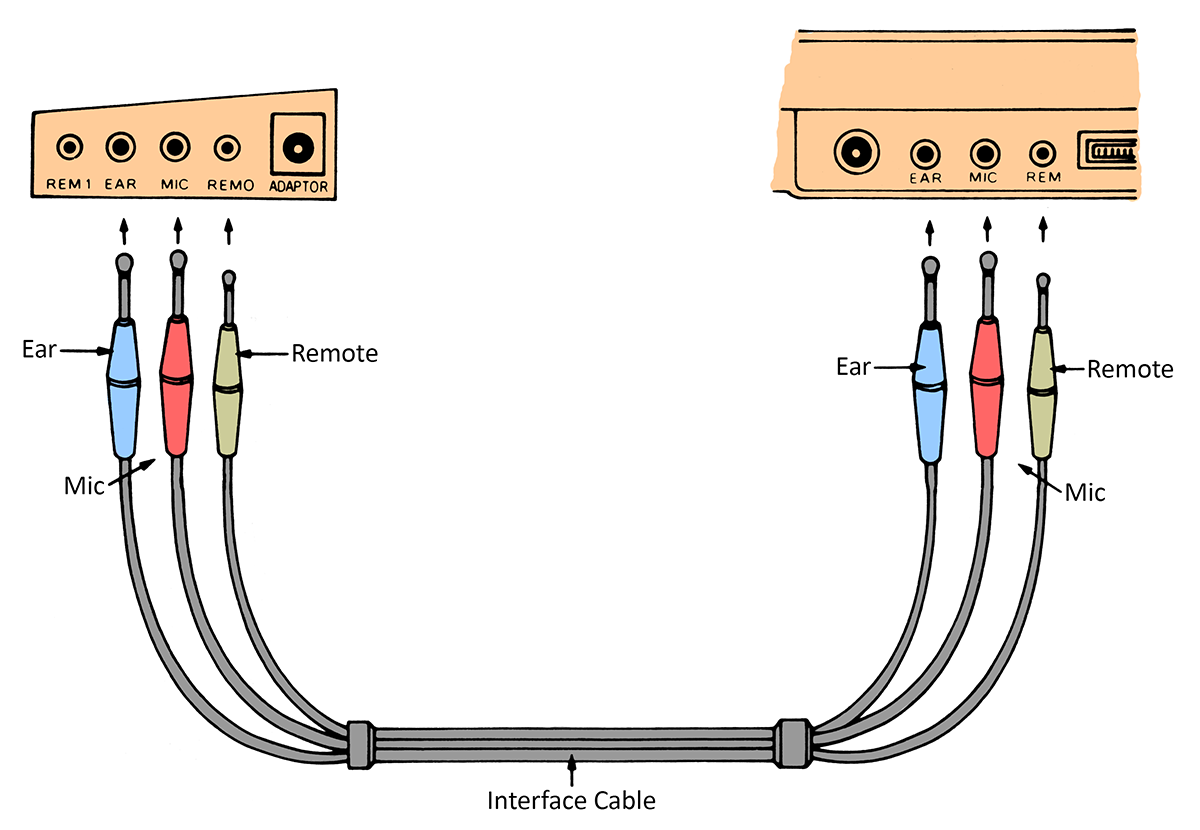 PC-1500 Interface Cable